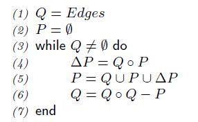 Smart Pseudocode